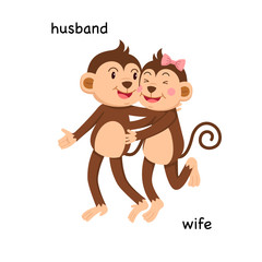 Opposite husband and wife vector illustration