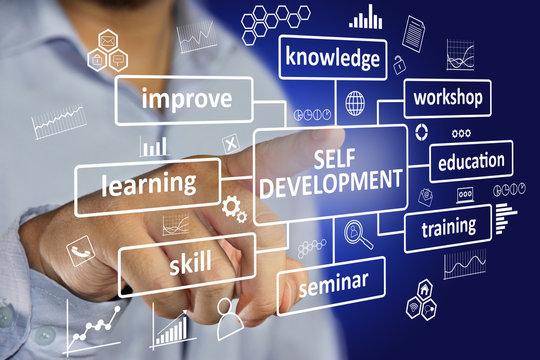 Self Development, Motivational Words Quotes Concept