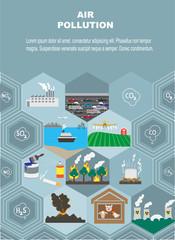Air Pollution Brochure