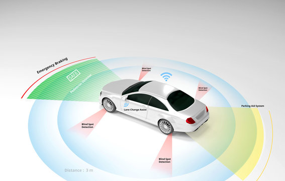 Autonomous self-driving electric car showing Lidar, Radar Safety sensors, Smart car, 3d rendering.
