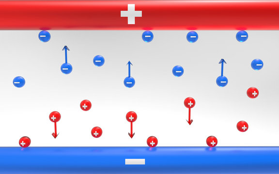 Electrolysis process with anode and cathode. Negative blue Anions and positive red Cations go towards metal pipe. 3D Illustration