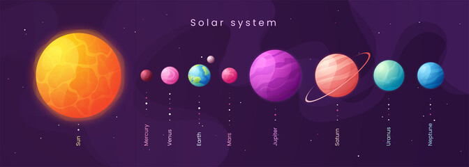 The Solar system. Colorful cartoon infographic background with s