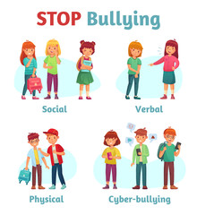 Stop school bullying. Aggressive teen bully, schooler verbal aggression and teenage violence or bullying types vector illustration