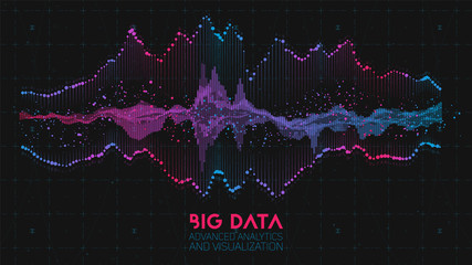 Wall Mural - Violet abstract binary wave. 3D big data visualization. Intricate financial data threads analysis. Business analytics representation. Futuristic infographics aesthetic design. Finance concept