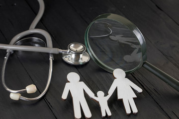 Family Concept ,Familiy Health Care and insurance Concept