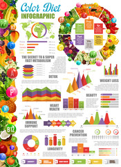 Nutrition and color diet infographic with charts