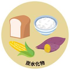 五大栄養素 炭水化物