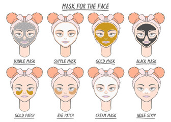 Set mask face beauty girl and women. Skin spa procedure, cosmetic clean. Head full face, cartoon style.