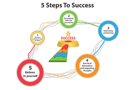 5 steps to Be Successful. Success concept. Vector infographics.