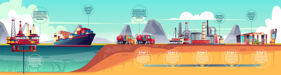 Vector oil industry infographics, timeline. Petroleum extraction, transportation to refinery plant and gas station. Horizontal illustration with water rig drilling platform, fuel tanker ship, truck.