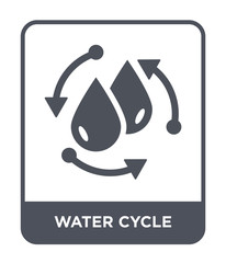 water cycle icon vector