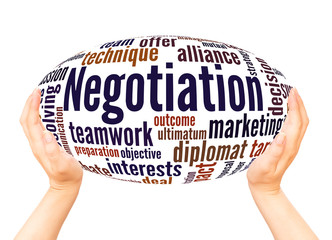 Negotiation word cloud hand sphere concept