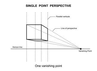 perspective drawing isolated on white background vector illustration