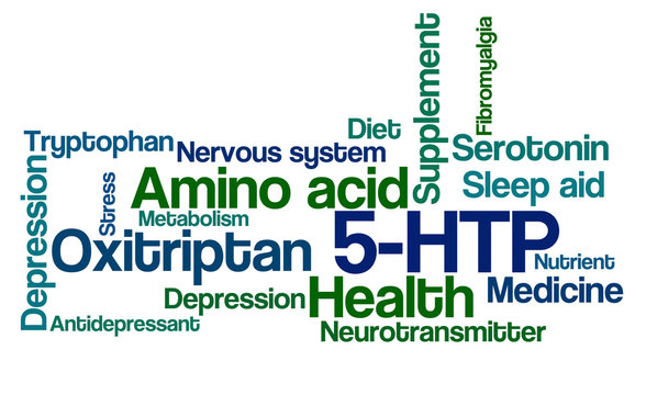 Word Cloud on a white background - 5-HTP