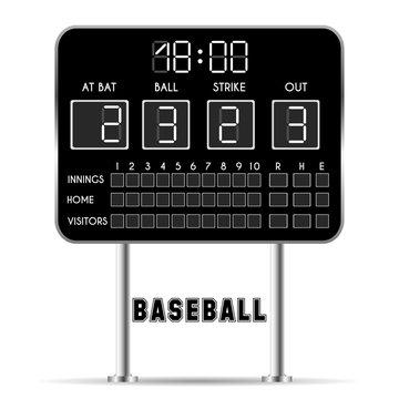 Baseball fields with scoreboard, numbers, bats, balls