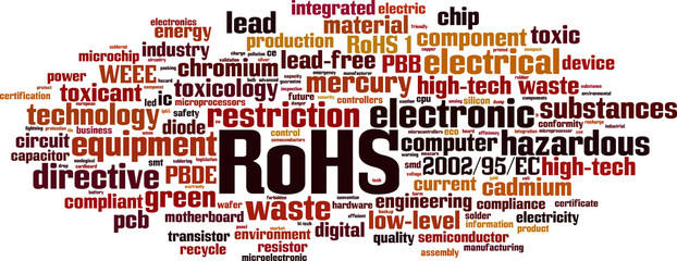 RoHS word cloud