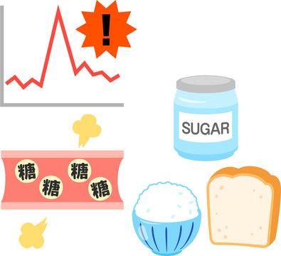 炭水化物と血糖値急上昇のグラフ