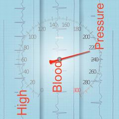 High blood pressure concept