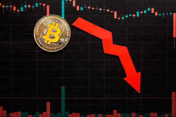 Bitcoin Price Plunged Rapidly On Kraken After All-Time High 2