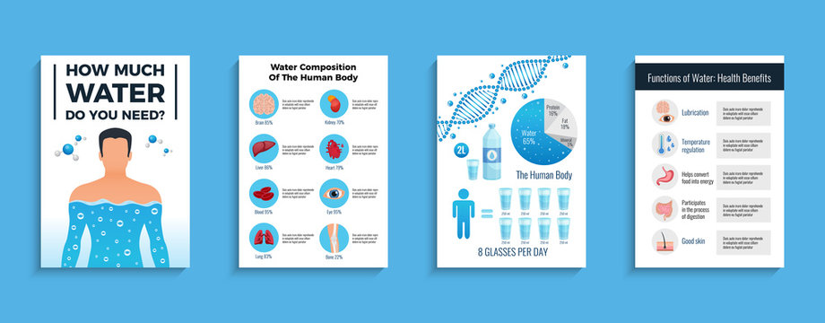 Body And Water  Poster Set