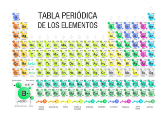 tabla periodica de los elementos periodic table of elements in spanish language formed by