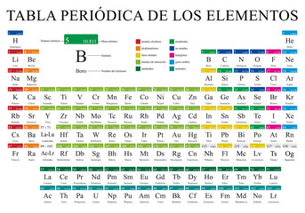 tabla periodica de los elementos periodic table of elements in spanish language in full