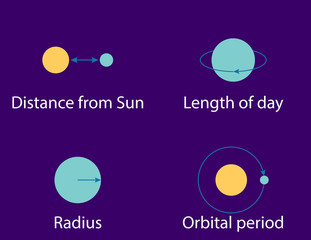 Set of astronomy signs. Planets of the Solar System vector illustration