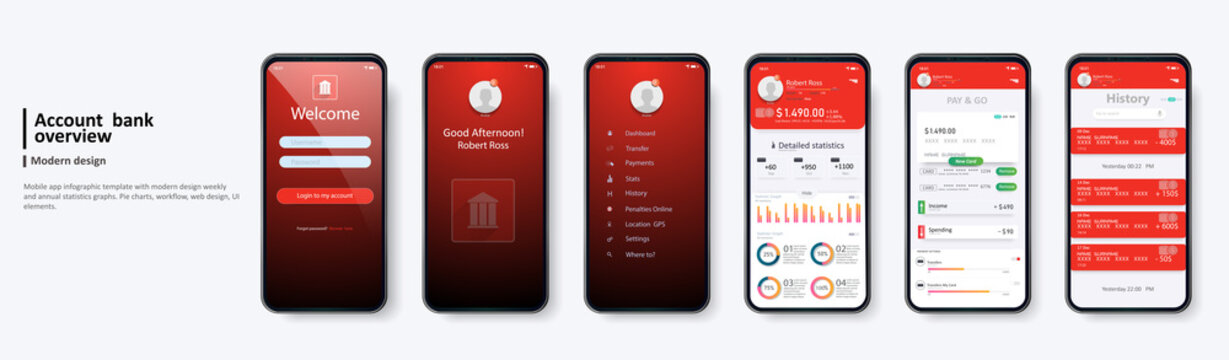 Banking App UI Kit for responsive mobile app or website with different GUI layout including Login. login and password input, home page, payment information, ratings and statistics .Vector flat