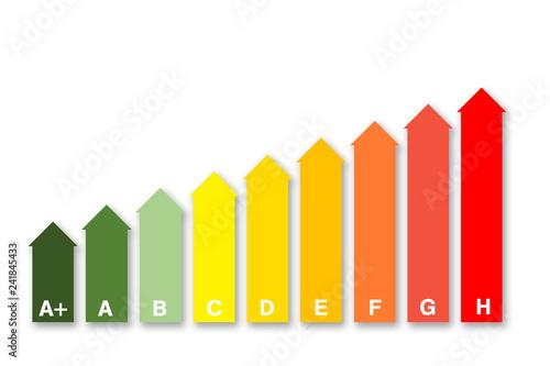 Energiekosten Effizienzklasse Fur Hauser Und Gebaude Stock Photo