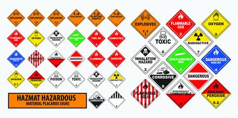 hazmat hazardous material placards sign concept. easy to modify Wall mural