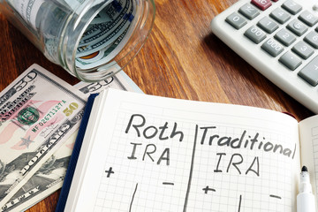 Roth IRA vs Traditional IRA written in the notepad. Wall mural