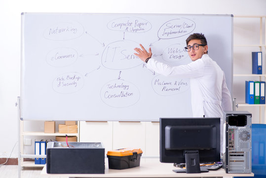Young it specialist standing in front of the whiteboard