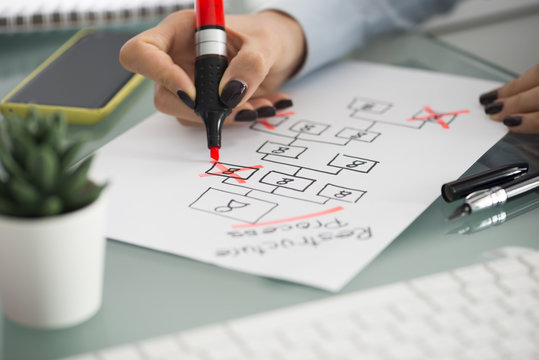 Business restructure process concept with business woman analysing company diagram