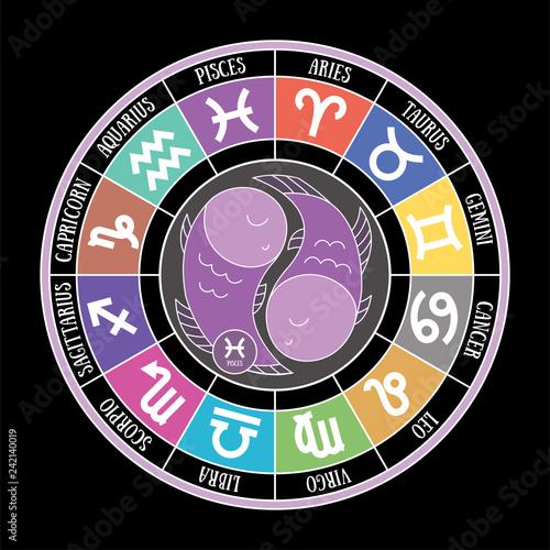 Pisces zodiac sign  Aquarius, libra, leo, taurus, cancer, virgo