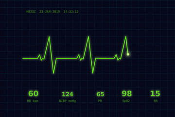 A graph of normal heartbeat on a blue monitor