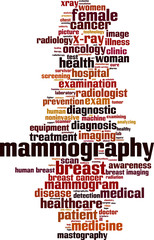 Mammography word cloud
