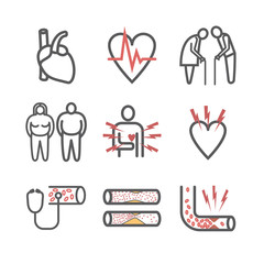Atherosclerosis. Symptoms. Line icons set. Vector signs for web graphics.