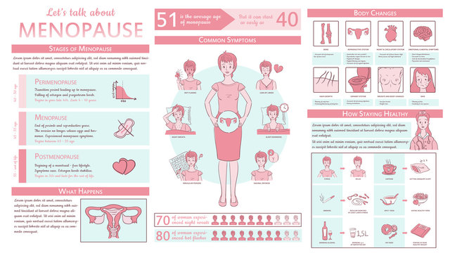 Menopause with text, facts and figures and colorful illustrations