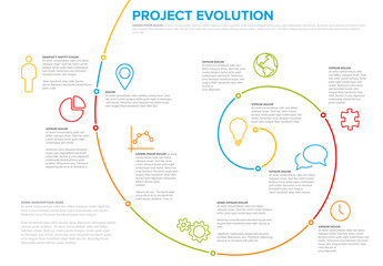 Spiral Project Evolution Infographic Layout