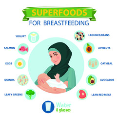 Presentation template Ways to Help Increase Your Milk Supply.Tips for mothers.What To Eat When Breastfeeding?Detailed vector Infographic. Muslim. Traditional clothes.