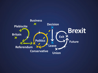 Brexit 2019 blue background vector