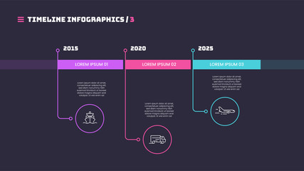 Thin line timeline minimal infographic concept with three period