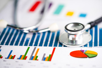 Stethoscope and US dollar banknotes on chart or graph paper, Financial, account, statistics and business data concept.