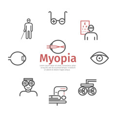 Myopia banner. Line icons set. Vector illustration for websites, magazines, brochures. Medicine signs