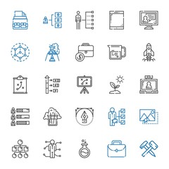 development icons set