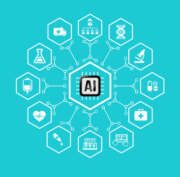 AI Artificial intelligence Technology for Healthcare and medical icon and design element