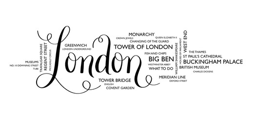LONDON tag cloud of places to visit