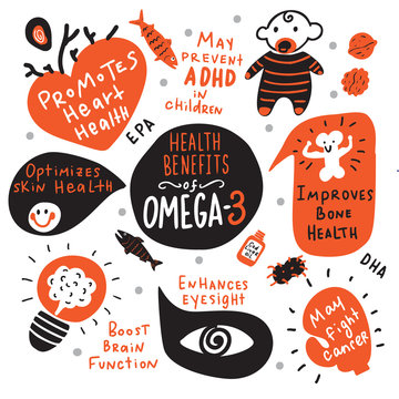 Omega 3 healthy benefits. Funny hand drawn poster. Made in vector.
