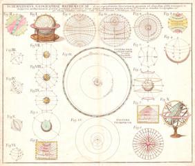 1753, Homann Heirs Solar System Astronomical Chart