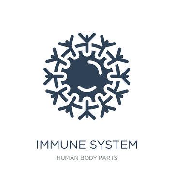 immune system icon vector on white background, immune system tre
